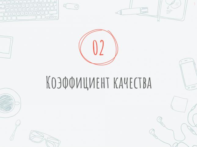 Слайд 3. Коэффициент качества рекламной кампании