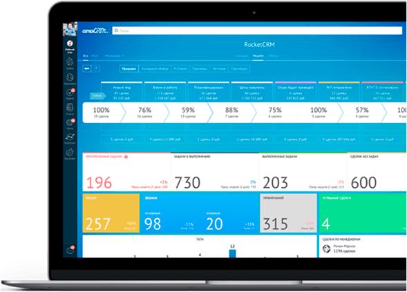 AmoCRM- эффективная CRM-система для управления продажами в малом и среднем бизнесе