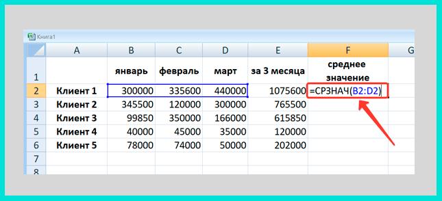 Функция СРЗНАЧ в таблицах