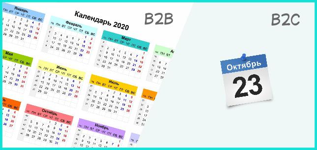 Временный промежутки в в B2B и B2C секторе