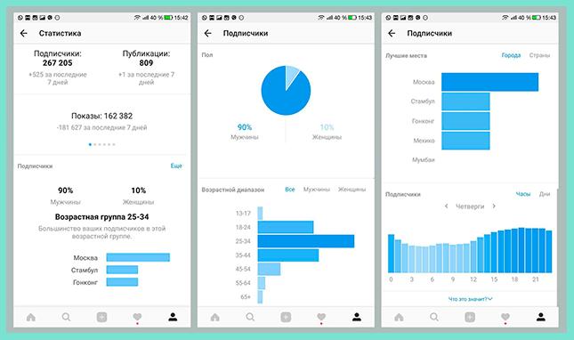 С помощью бизнес страницы в инстаграм вы будете видеть подробную статистику