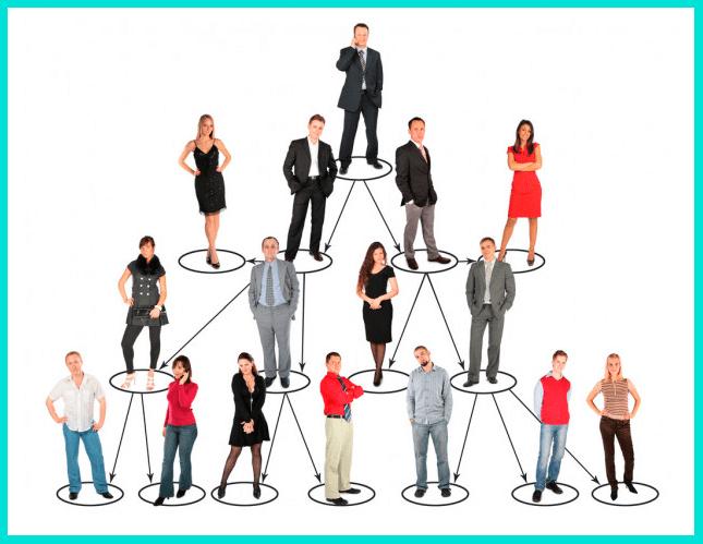 Сетевой маркетинг - один из видов прямых продаж