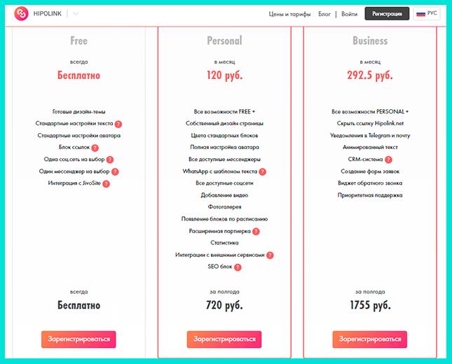 Три тарифа системы по созданию мультиссылок в Инстаграм