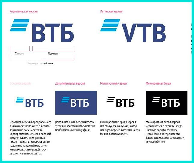 Адаптация логотипа как раздел брендбука
