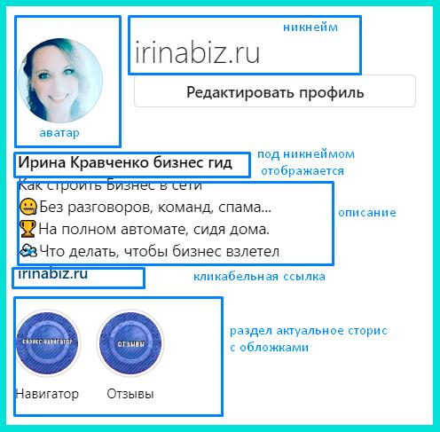 Бизнес-паблик в Инстаграм