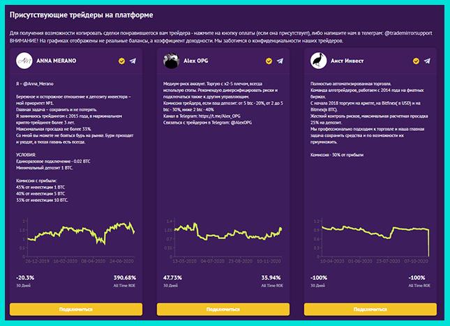 Инвестиционная платформа - Mirror Trader