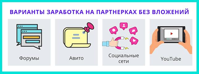 Варианты заработка на партнерских программах без вложений