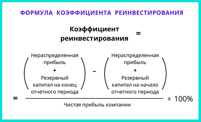 Формула коэффициента реинвестирования