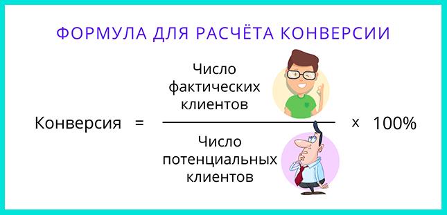 Формула расчета конверсии в продажах
