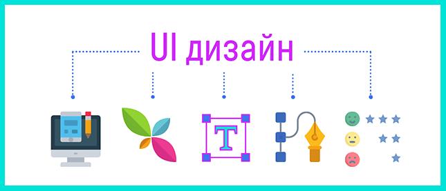 UI дизайн - особенности