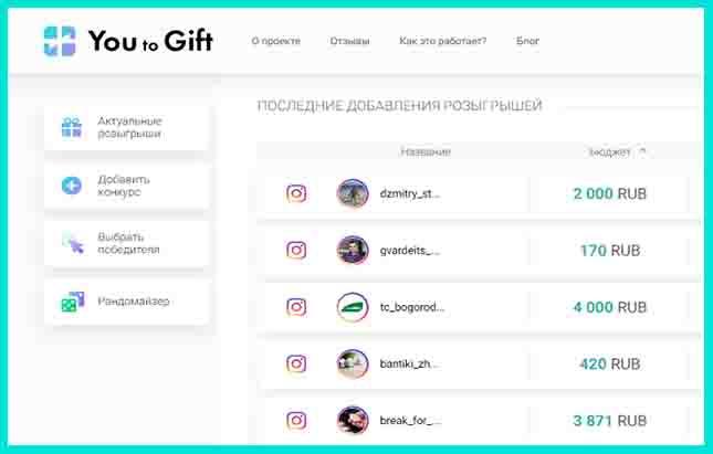Youtogift - отличный автоматизированный сервис для выбора победителя
