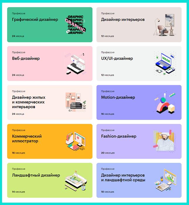 Курсы по направлению Дизайн