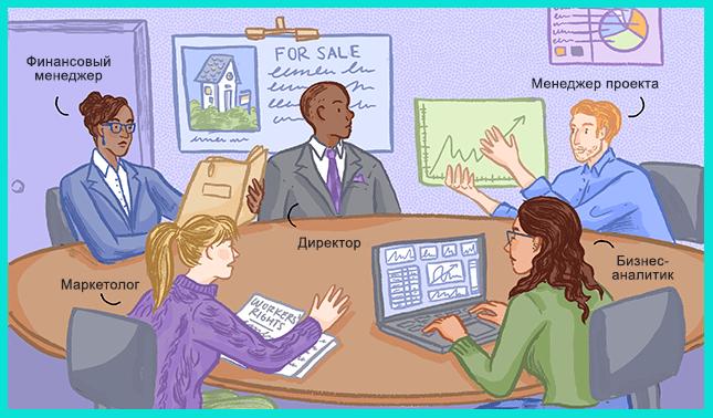 Список профессий, связанных с бизнесом